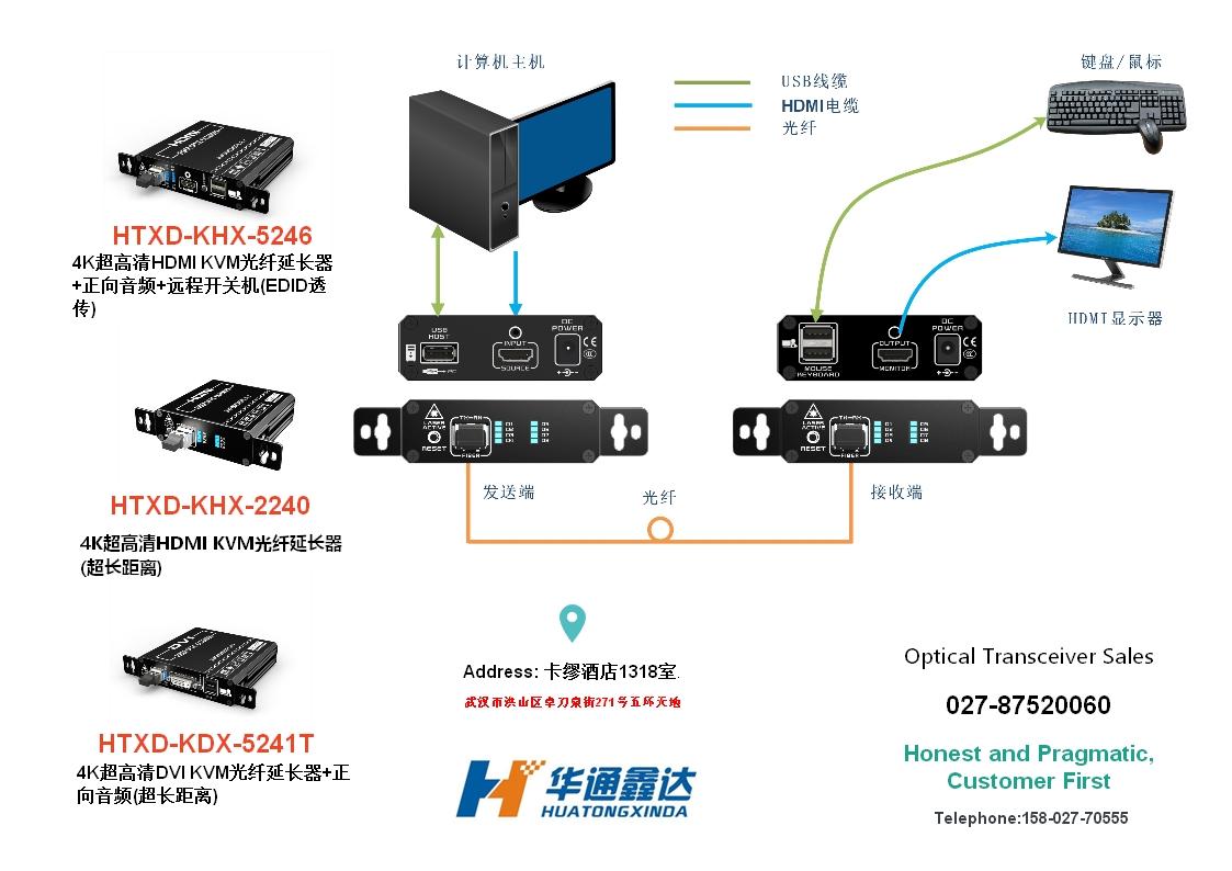 4K超高清HDMI KVM光纤延长器+正向音频+远程开关机(EDID透传)