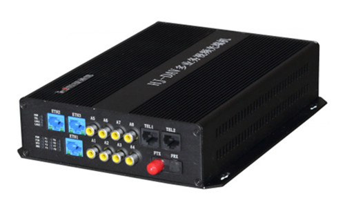 武汉多业务视频光端机 HJ-DAV-MB08