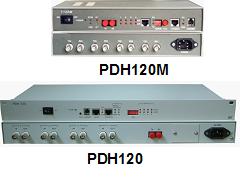 武汉PDH120系列光端机