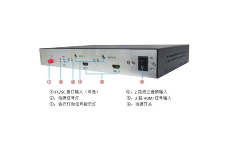 武汉2路混合视频光端机 HTXD5002