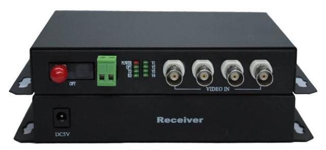模拟视频光端机与数字光端机的六点不同